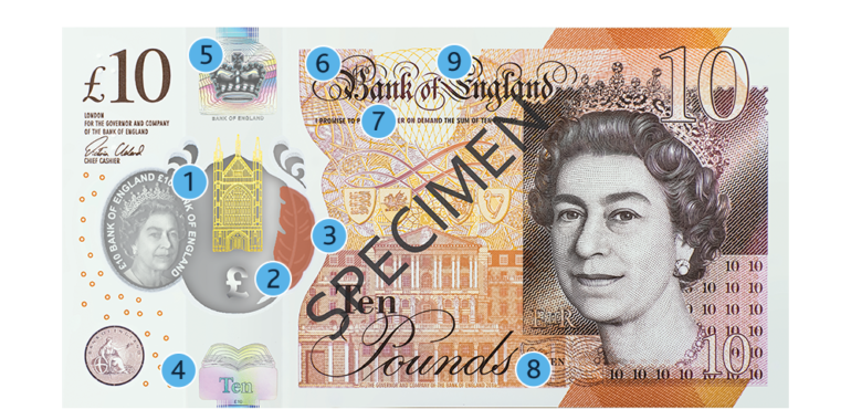 Polymer £10 banknote: front with Queen Elizabeth II